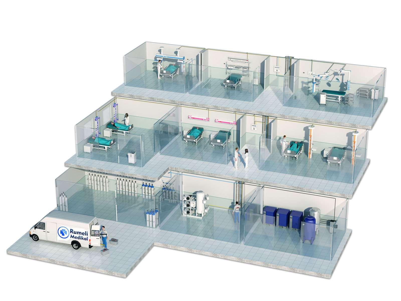 Tıbbi Gaz Sistemleri